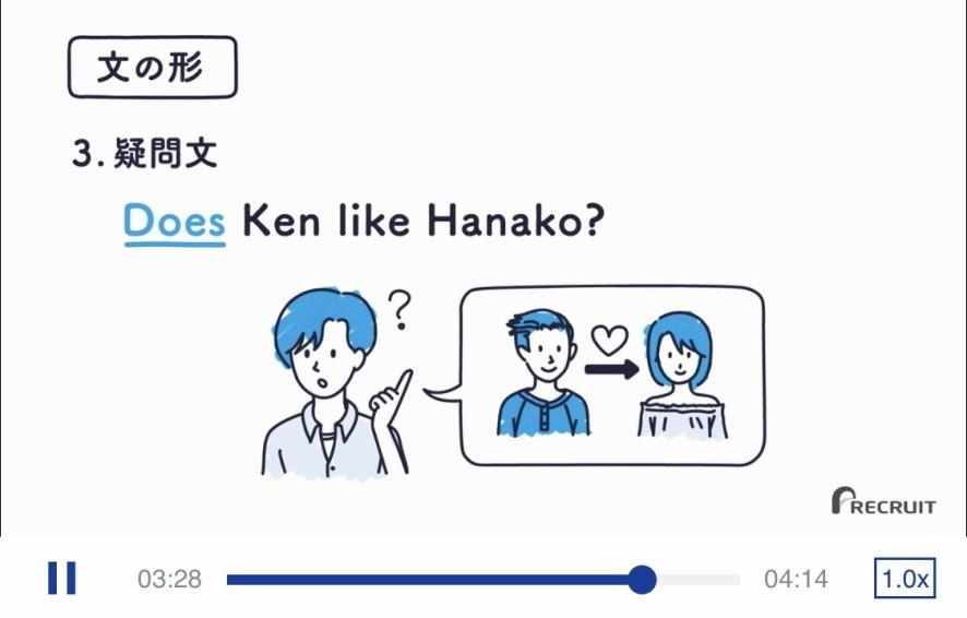 基礎英文法動画