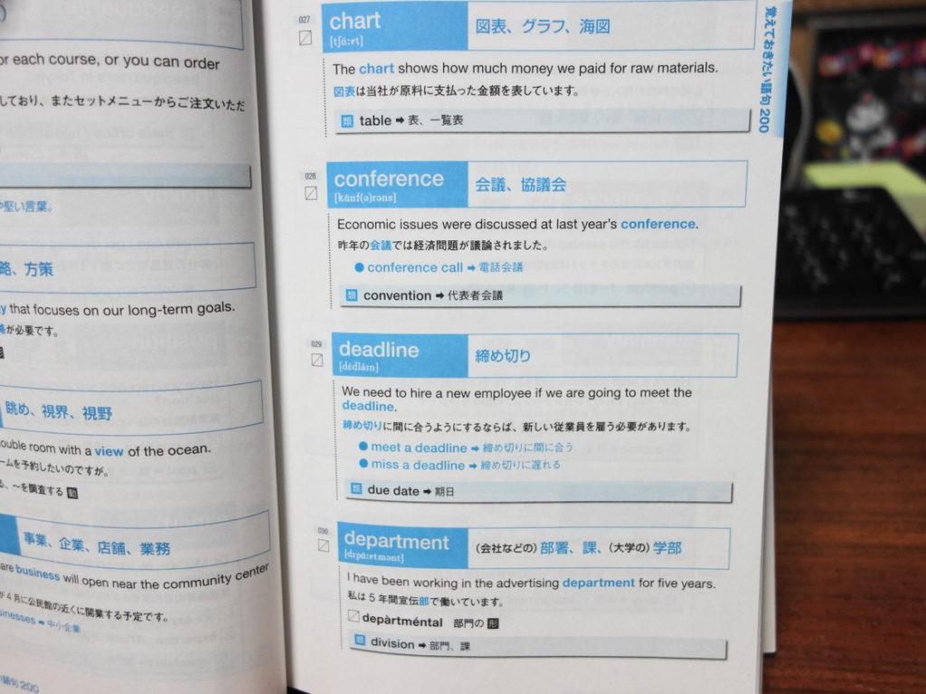 公式問題で学ぶボキャブラリーの単語と例文