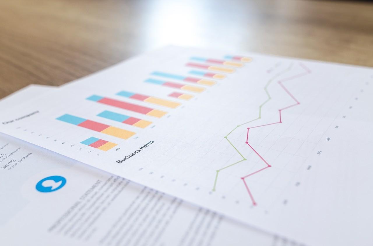 分析用のグラフやチャート