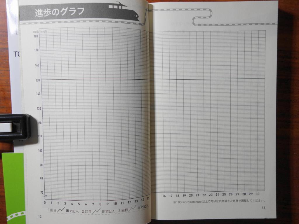 読解の速度を記録するページ