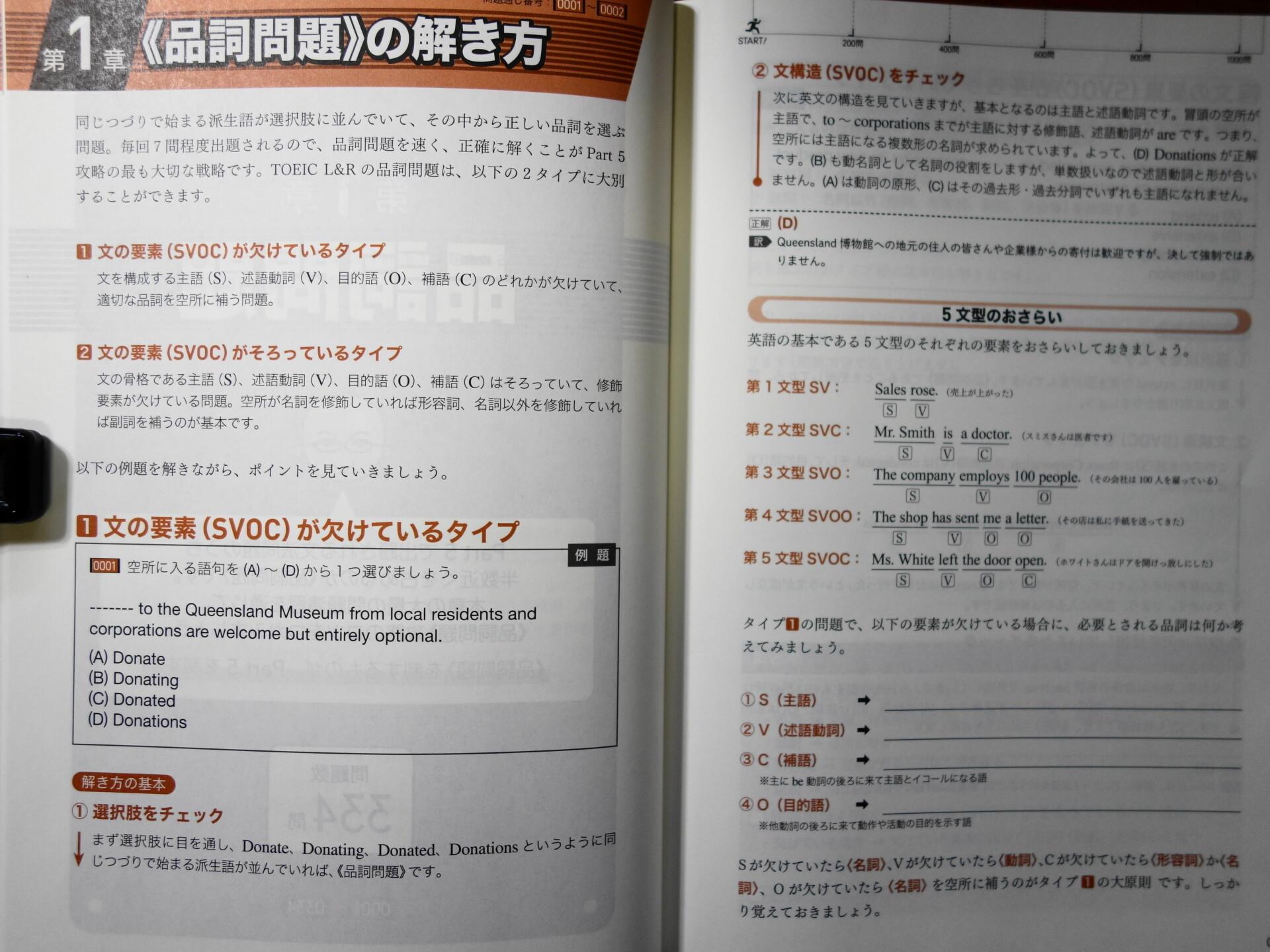 TOEIC文法の解き方の基礎知識