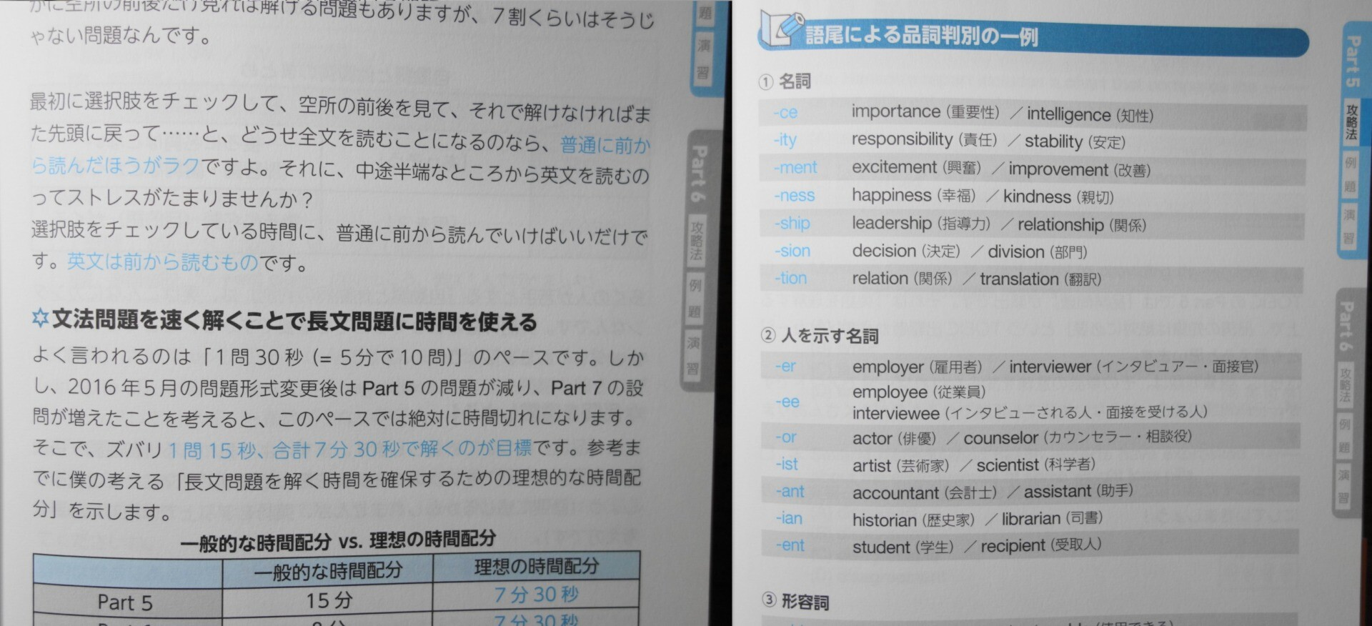 世界一わかりやすい文法に書かれたパート5の時間配分や語彙リスト