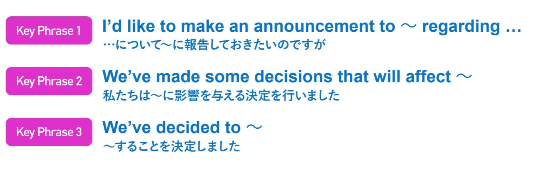 オンライン英会話でのキーフレーズを使ったレッスン例