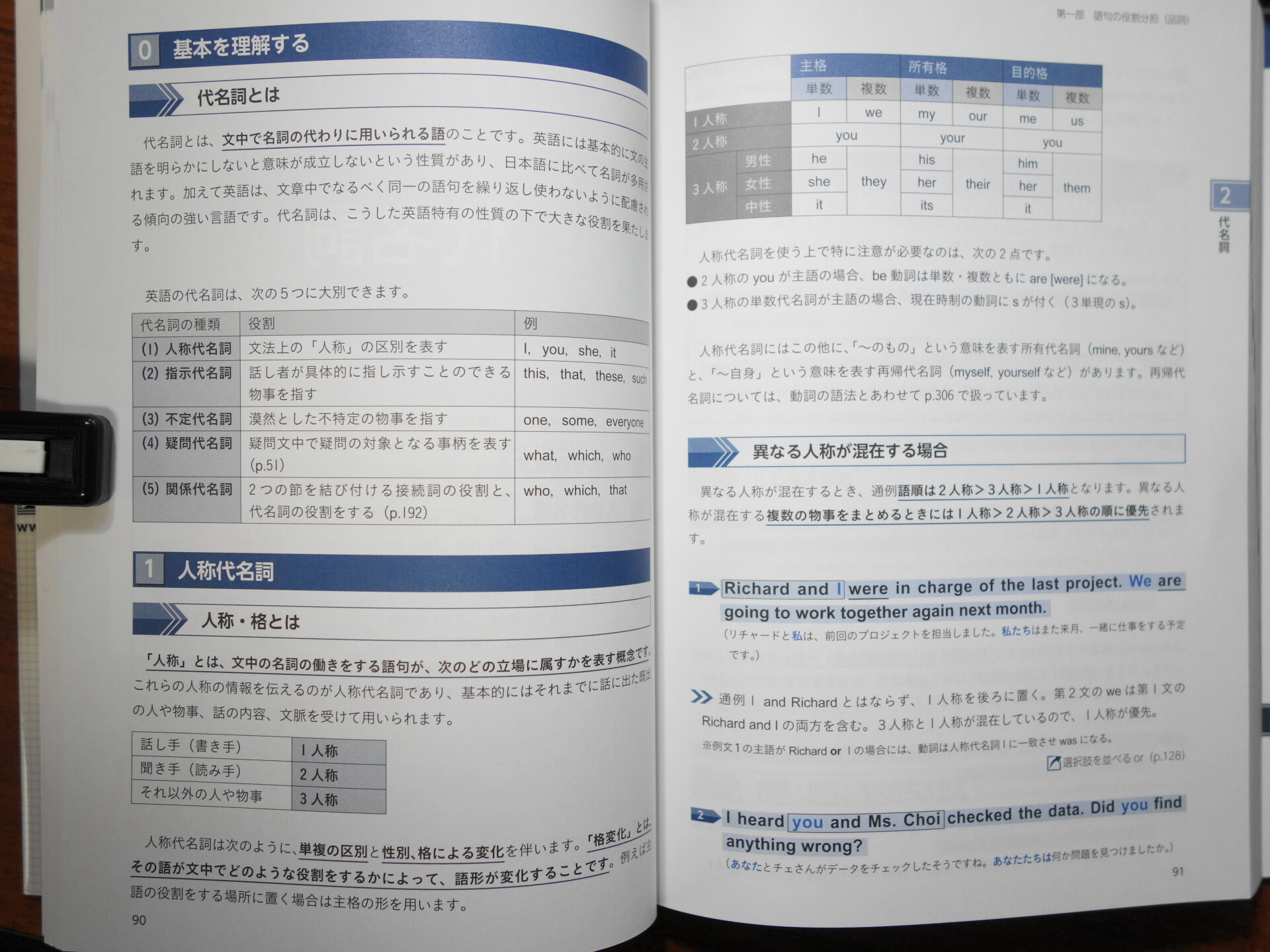 Smart Referenceの文法解説