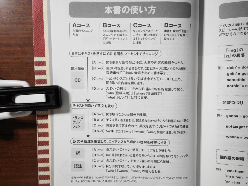 AFN最強の生英語リスニングの使い方
