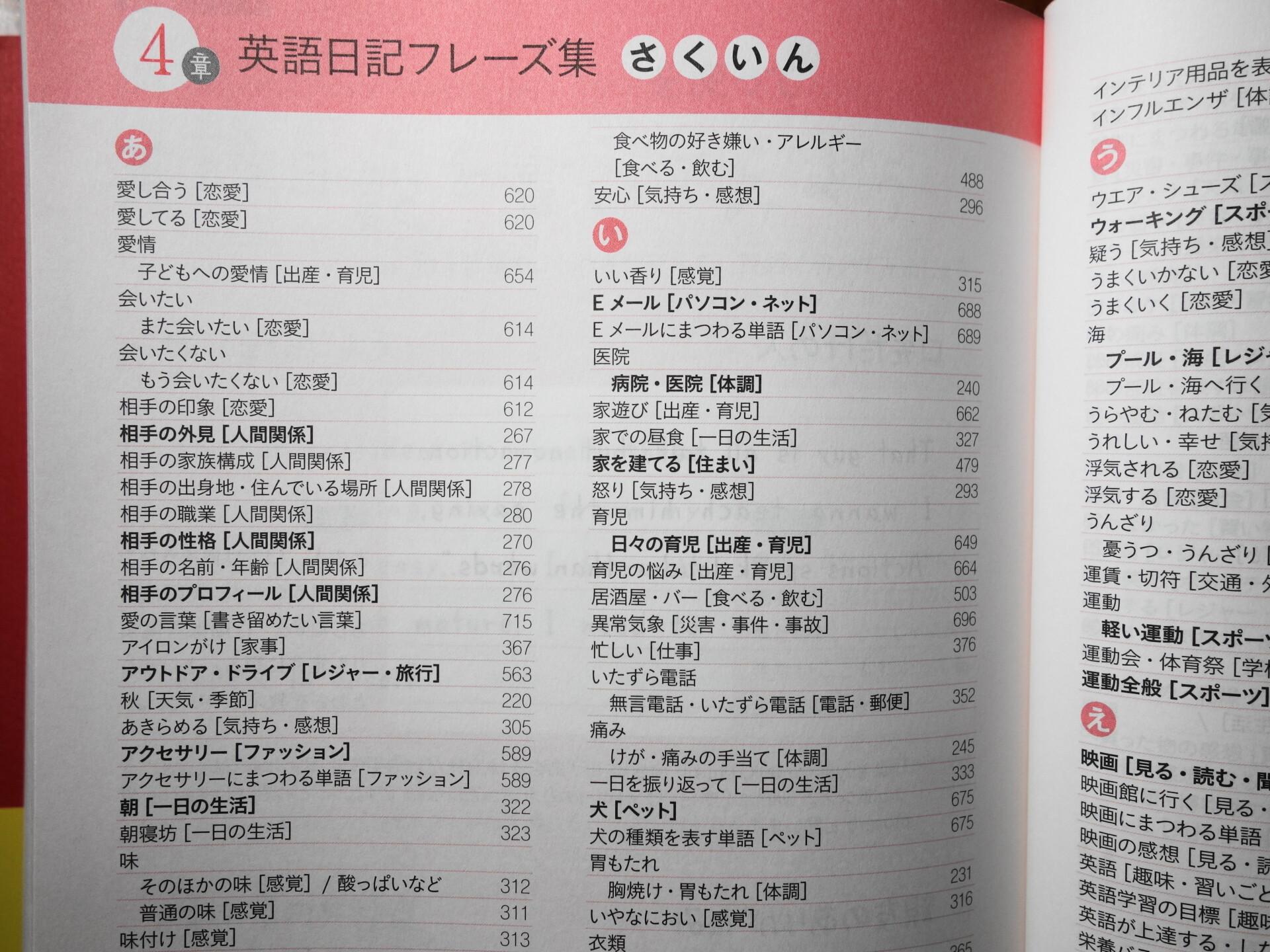 英語日記フレーズ集の索引