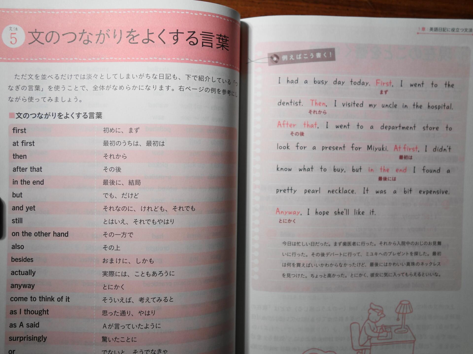 文法項目におけるまとめと例文
