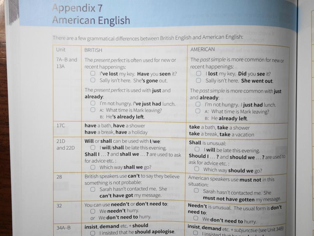 アメリカ英語とイギリス英語の比較ページ