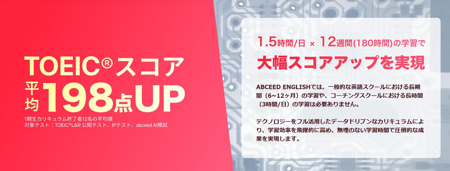 ABCEED ENGLISHにおける学習時間とスコアアップ実績